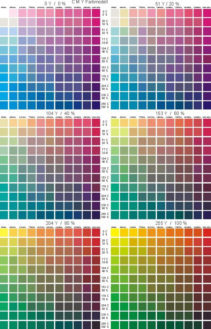 Angebot des monats - Farben selber mischen tabelle ...